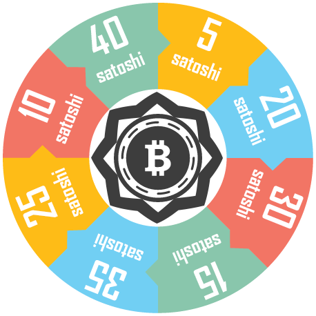 Wheel of Bitcoin logo