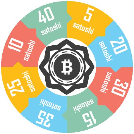 Wheel of Bitcoin logo