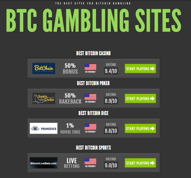 Bitcoin Gambling Sites screenshot