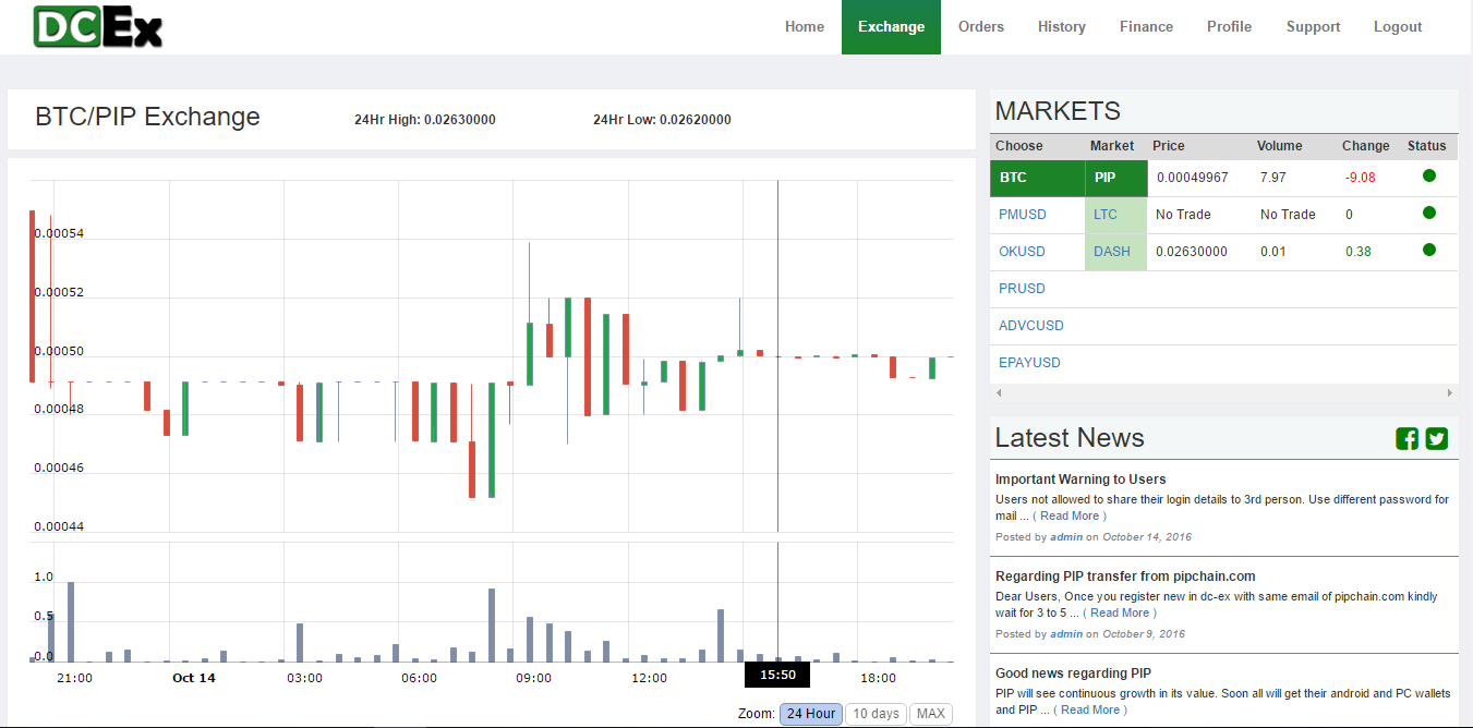Digital Currency Exchange screenshot