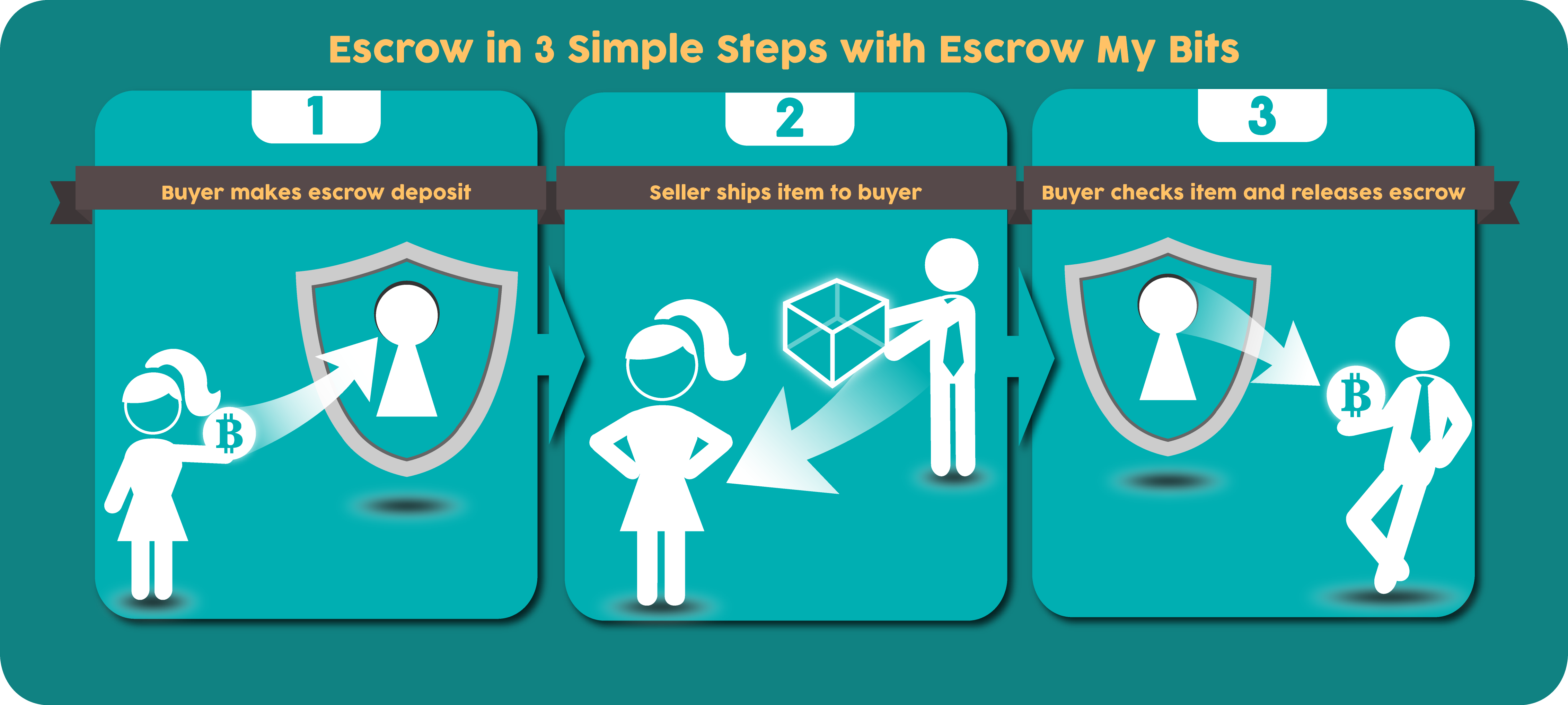 Escrow my Bits screenshot