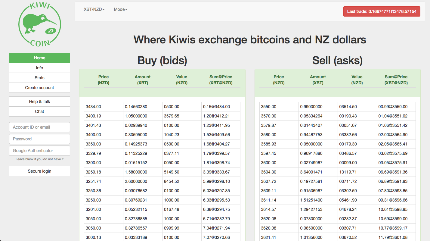 Kiwi-Coin screenshot