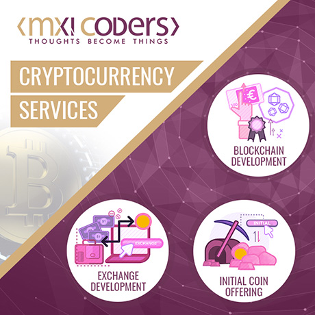 Mxicoderspvt ltd | Crypto Currency Exchange Development Company screenshot