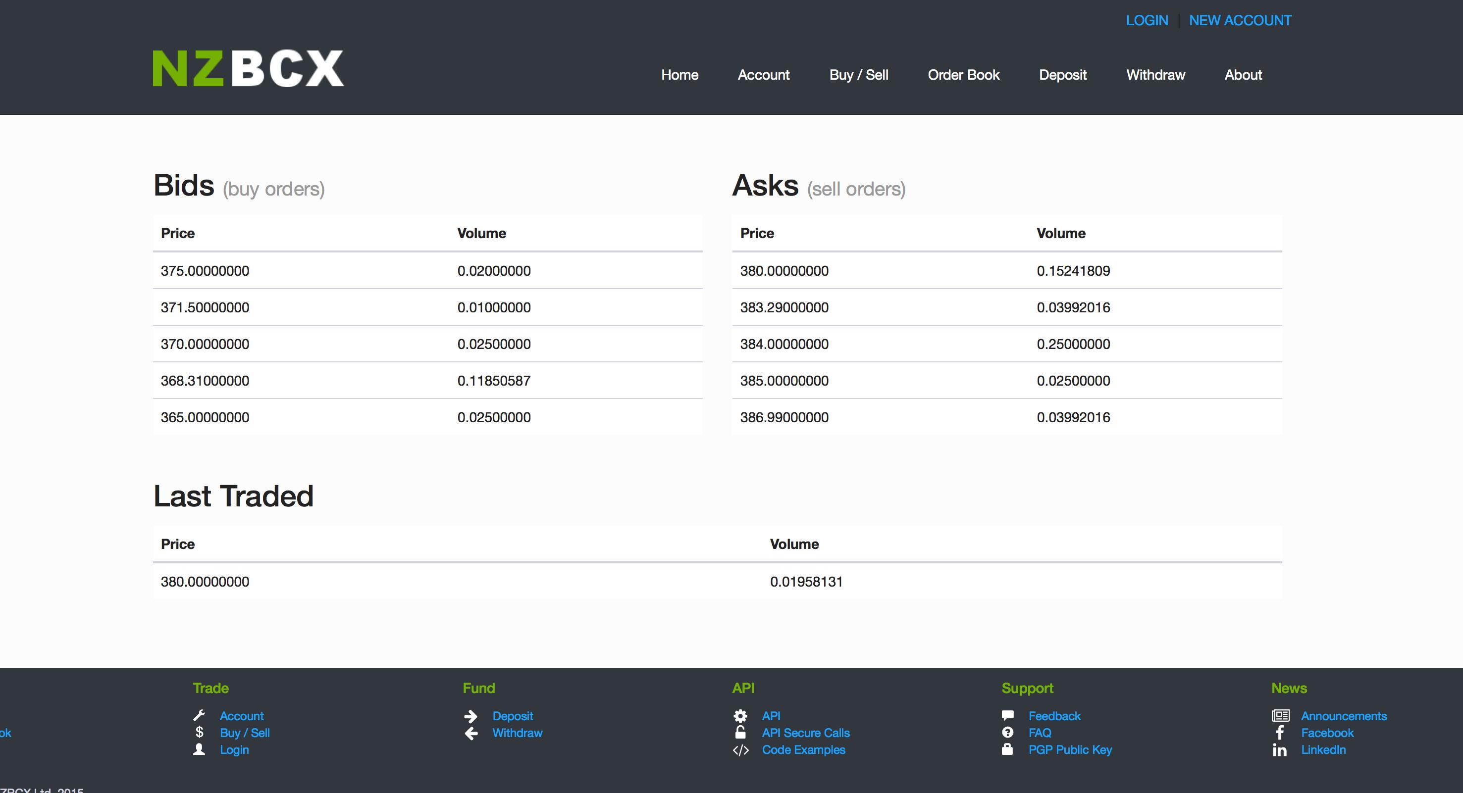 NZBCX screenshot