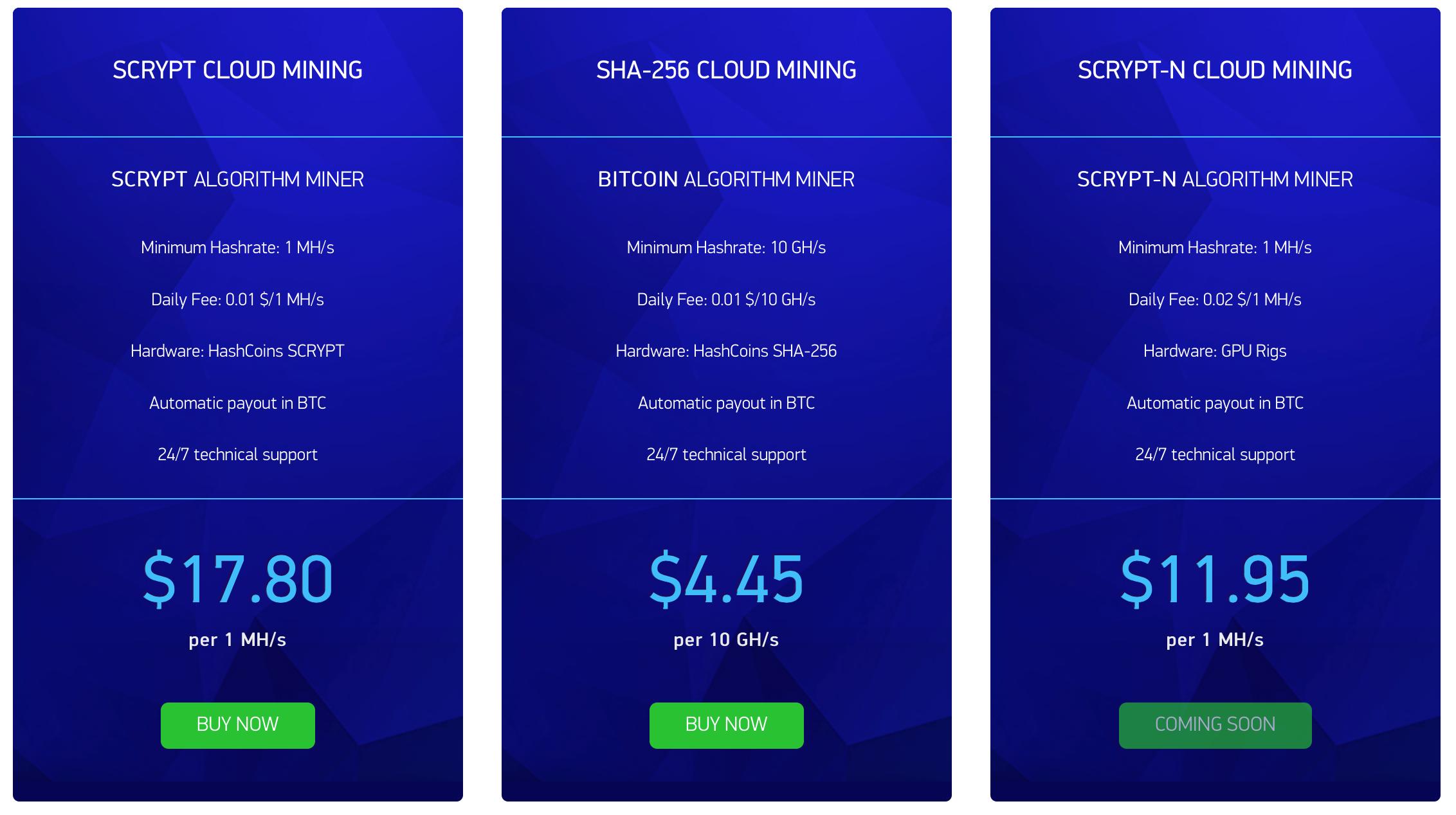 HashFlare - 837 Reviews - Bitcoin Mining - BitTrust org